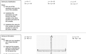Solving Systems of Equations with Subsitution and Graphing