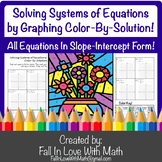 Solving Systems of Equations (y = mx + b) by Graphing Color-By-Number!