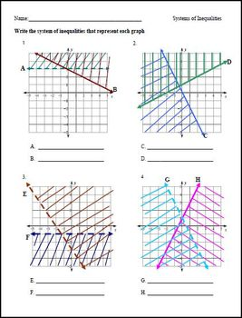 Solving Systems of Inequalities Graphically