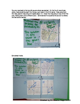 Solving Systems of Inequalities (Graphing) Foldable
