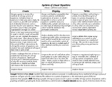 Solving Systems of Linear Equations Choice Board