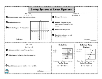 Solving Systems of Linear Equations Foldable and Practice Sheet