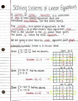 Solving Systems of Linear Equations Guided Notes