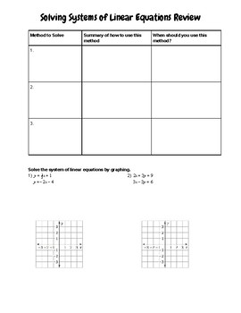 solving systems of linear equations review worksheet kidz activities. Black Bedroom Furniture Sets. Home Design Ideas