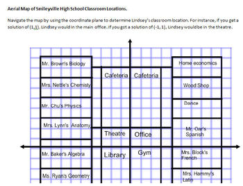 Solving Systems of Linear Equations activity Lindsey's class schedule