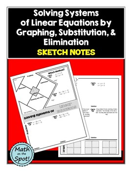 Solving Systems of Linear Equations by Any Method Sketch Notes