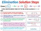 Solving Systems of Linear Equations by Elimination (Adding & Subtracting)