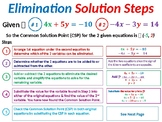 Solving Systems of Linear Equations by Elimination (Adding