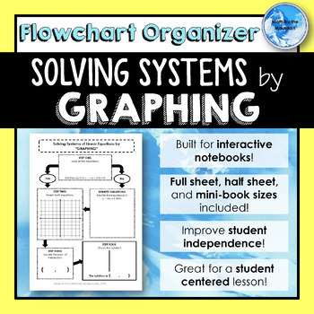 Solving Systems of Linear Equations by GRAPHING *Flowchart