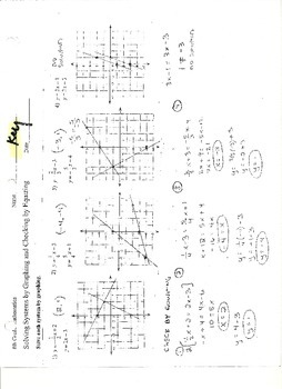 Solving Systems of Linear Equations by Graphing & Equating