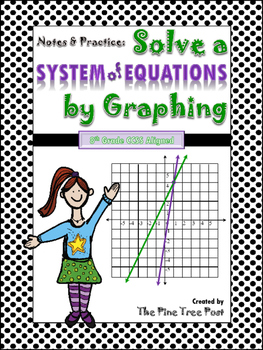 Solving Systems of Linear Equations by Graphing Notes & Practice