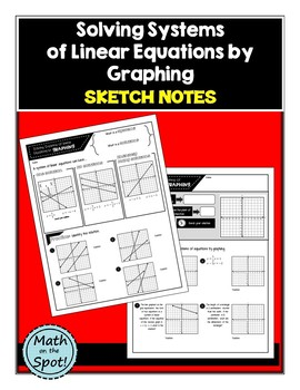 Solving Systems of Linear Equations by Graphing Sketch Notes