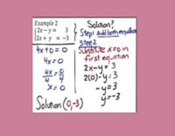 Systems of Linear Equations Solving by the Elimination Method