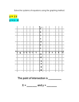 Solving Systems of Linear Equations using the Graphing Method