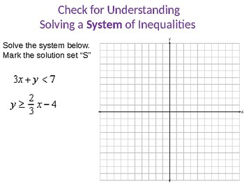 Solving Systems of Linear Inequalities Graphically