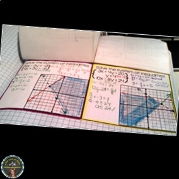 Solving Systems of Linear Inequalities: Interactive Notebook Pages