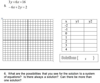 Solving Systems using Graphs and Tables Activity