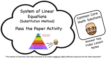 Solving Systems with Linear/Quad Functions (Cooperative Learning Activity)