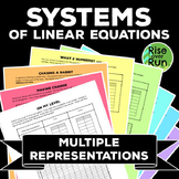 Systems of Equations, Common Core Tasks