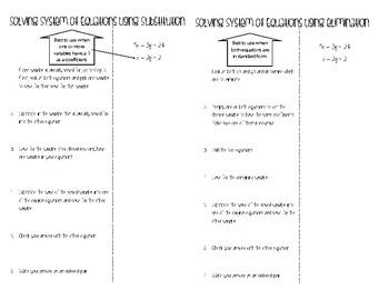 Solving Systems with Substitution / Elimination Notes