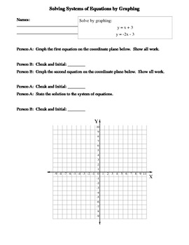 Solving Sytems of Equations by Graphing Partner Activity