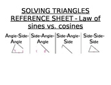 Solving Triangles Graphic Organizer