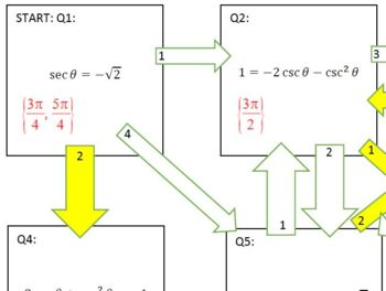 Solving Trig Equations Maze