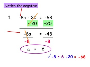 Solving Two Step Equations with Integers (Instructional PowerPoint & Assignment)