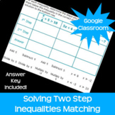 Solving Two Step Inequalities Matching *Google Classroom*