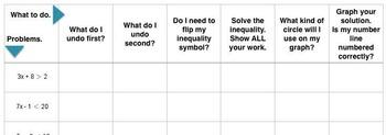 Solving Two Step Inequalities Matrix