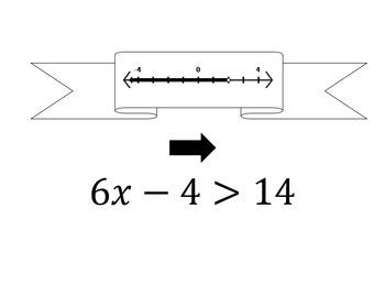 Solving Two-Step Inequalities Scavenger Hunt SOL 8.15b