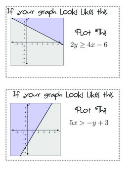 Solving Two-Variable Inequalities (Stations Activity)