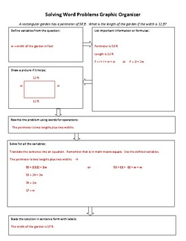 Solving Word Problems Graphic Organizer