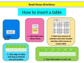 Solving Word Problems using Tables in PowerPoint