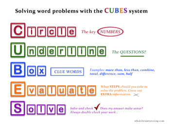 Solving Word Problems with the CUBES method