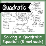 Solving a Quadratic Equation - 5 Method Overview | Doodle Notes + BLANK VERSION