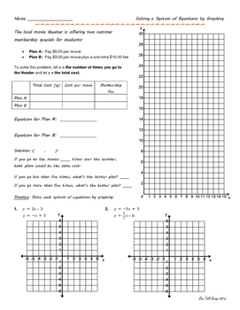 Solving a System of Equations