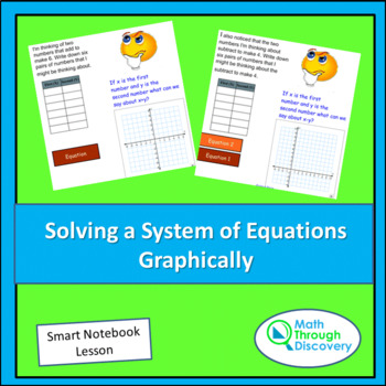 Algebra I:  Solving a System of Equations Graphically