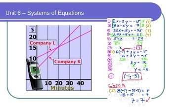 Solving a System of Equations by Graphing - A8AB