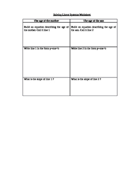 Solving a System of Two Linear Equations by Graphing: Word Problems