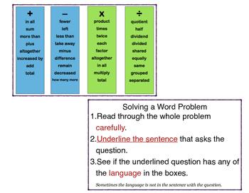 Solving a Word Problem