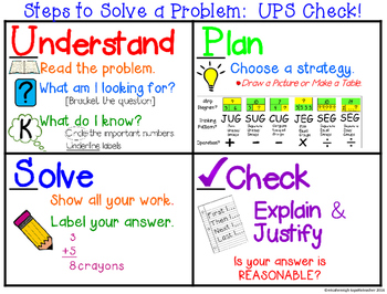 Solving a Word Problem with UPS Check Anchor Chart Posters