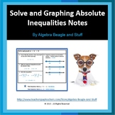 Graphing Compound Absolute Inequalities Notes