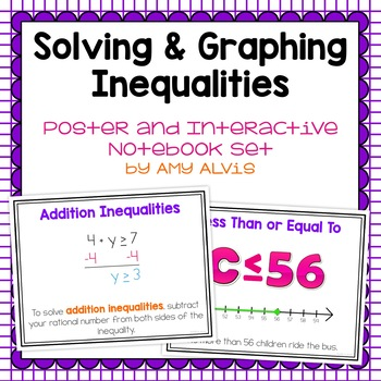 Solving and Graphing Inequalities Posters and Interactive Notebook INB Set