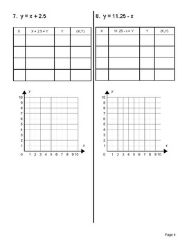 Solving and Graphing Linear Equations