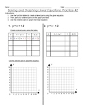 Solving and Graphing Linear Equations Practice 2