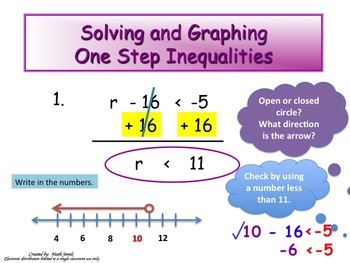 Solving and Graphing One Step Inequalities (Instructional