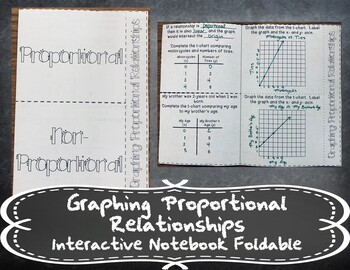 Solving and Graphing Proportions INB TEKS 7.4A