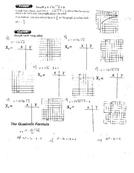 Solving and Graphing Square Root Functions and Square Root Inequalities