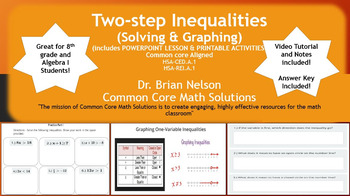 Solving and Graphing Two Step Inequaliies (PowerPoint Less